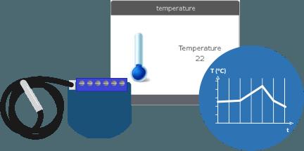 Parameter 12 - Qubino