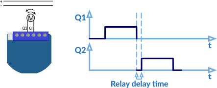 Parameter 90 - Qubino
