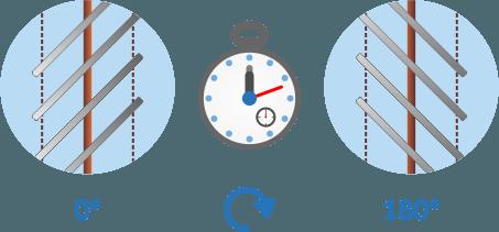 Parameter 72 - Qubino